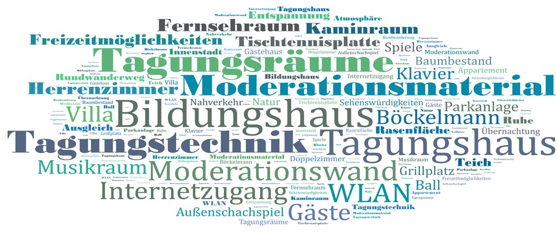 WordCloud_Tagungshaus3